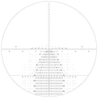 Schmidt-Bender PM II Ultra Short 5-20x50 bez osvětlení záměrné osnovy - 2