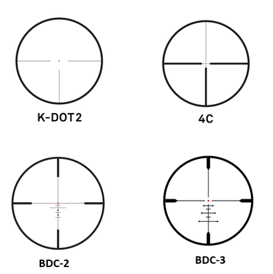 Meopta Optika6 1-6x24 RD SFP - 3