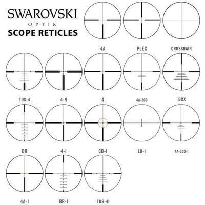 Swarovski Z6i 1,7-10x42 se šínou - 3