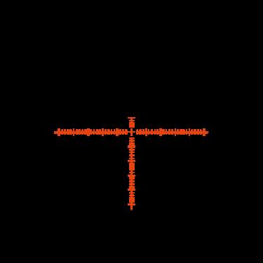 Swarovski X5i 5-25x56 P 0,5 cm / 100 m L s  osvětlením - 5